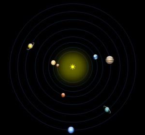 """""""Alinierea"""" planetelor din 21 dec 2012"""