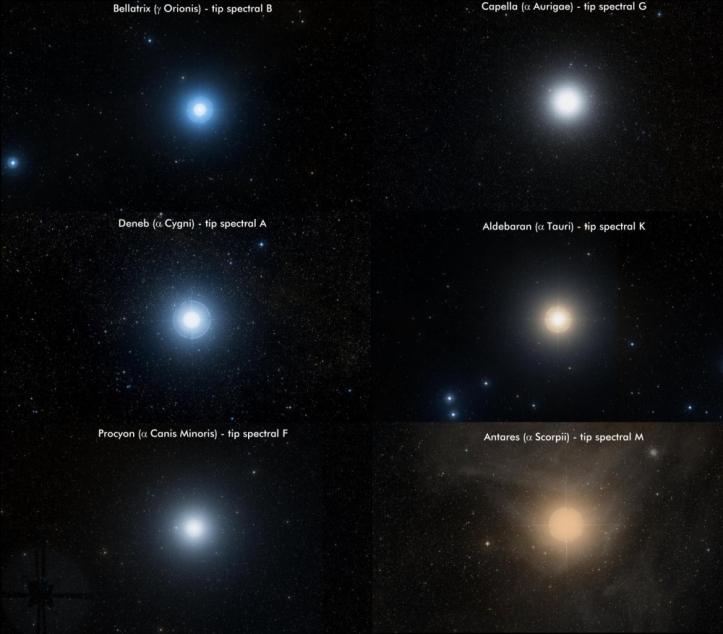 Culorile stelelor