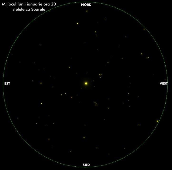 Cerul de la mijlocul lunii ianuarie, valabil toata iarna intre orele 20-24. Stelele asemănătoare cu Soarele