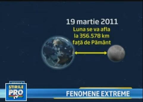 Departarea Lunii față de Terra, varianta ProTV
