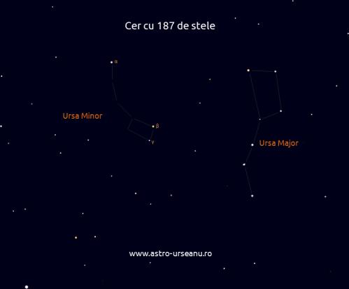 Cer cu 187 de stele