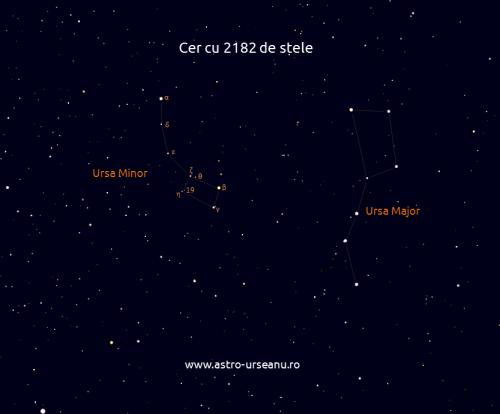 Cer cu 2182 de stele