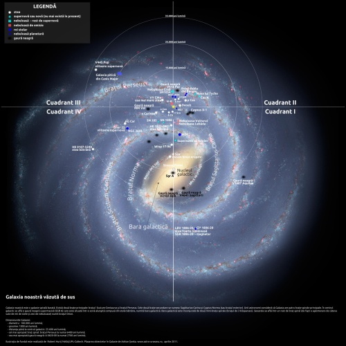 Harta Galaxiei