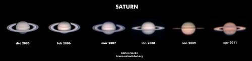 Saturn - imagini de Adrian Șonka