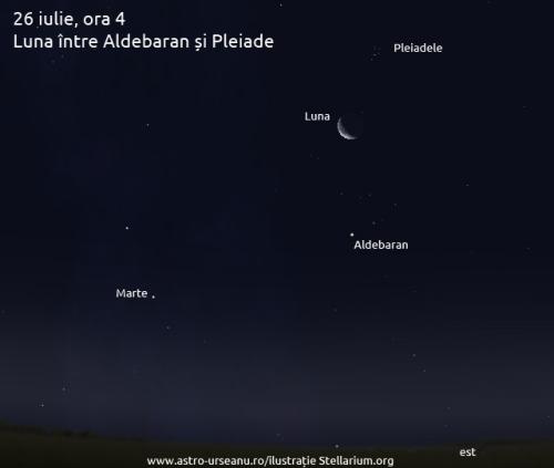 26 iulie, ora 4. Luna între Pleiade și Aldebaran