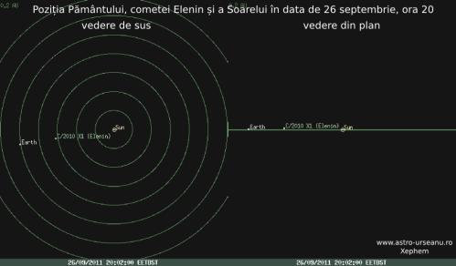 Așazisa alinere a cometei Elenin cu Terra și Soarele. Se vede că alinierea nu se produce și în plan, cometa fiind mai sus pe linia ce unește Soarele cu Pământul. Nici o aliniere oameni buni!