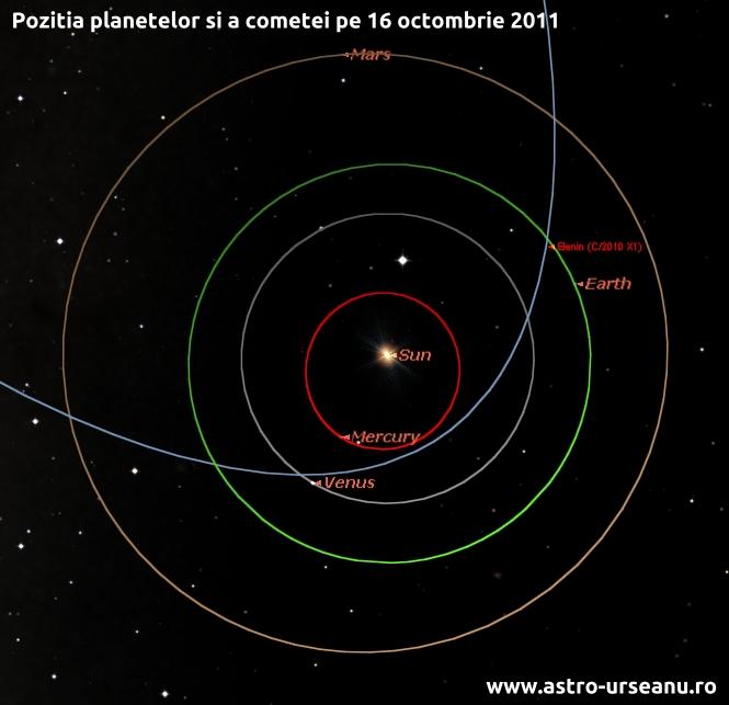 """Uite-o ce """"aproape"""" e. Poziția cometei C/2010 X1 și a planetelor pe 16 octombrie 2011. Screenshot StarryNight Pro"""