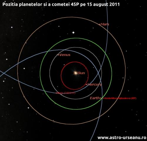 Cine se teme de un bulgăre de zăpadă murdară -elenin Cometa45p-15aug2011