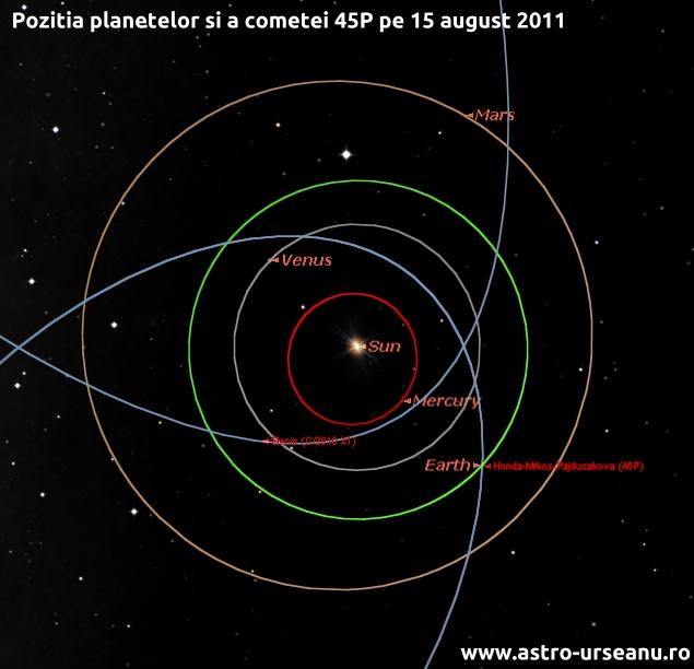 Pe 15 august 2011 cometa 45P a trecut la numai 9 milioane km de noi.  Tot departe dar mai aproape decât C/2010 X1. Screenshot Starry Night Pro