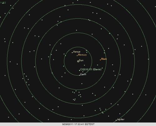Cometele observabile în prezent, vedere de sus. Sunt 169 la număr. Diagramă realizată cu XEphem