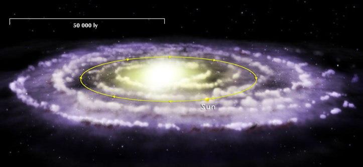 Orbita Soarelui în Galaxie. Ilustrație: NASA/CXC/M.Weiss
