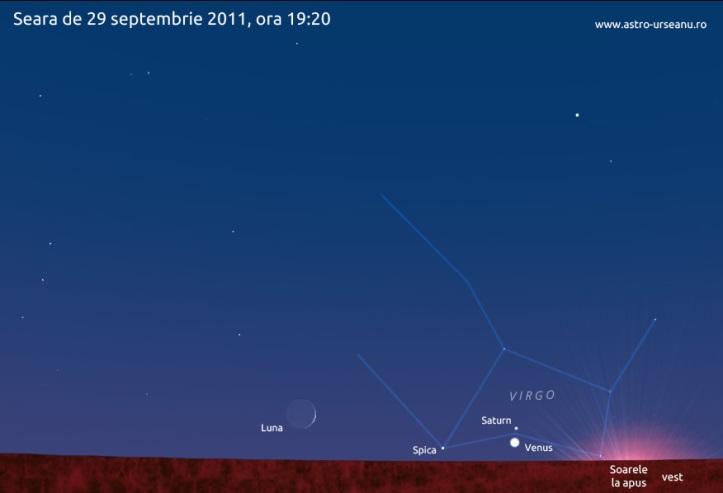Venus și Saturn pe cerul de seară