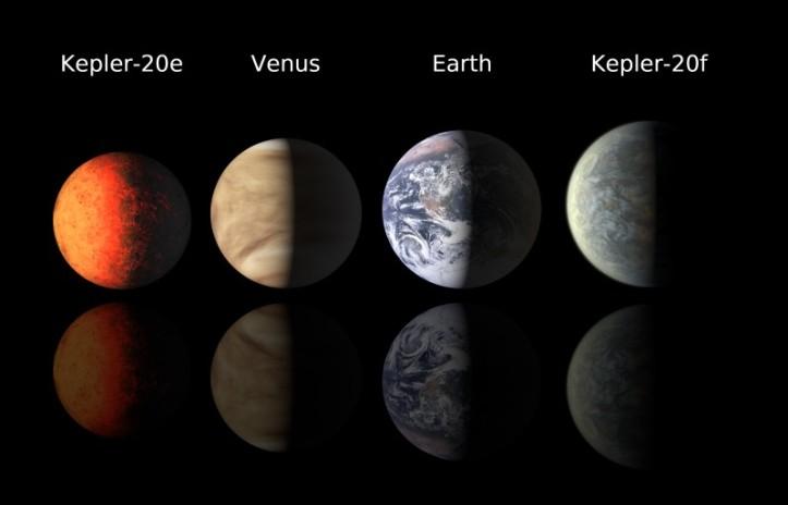 Exoplanetele recent descoperite comparate cu Venus și Terra. Ilustrație: NASA/Ames/JPL-Caltech