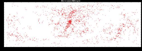 """Cele mai apropiate 2700 de galaxii. Ilustrație Observatorul Astronomic """"Amiral Vasile Urseanu"""""""