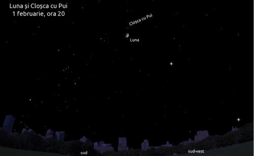 Luna și Cloșca cu Pui pe 1 februarie, ora 20