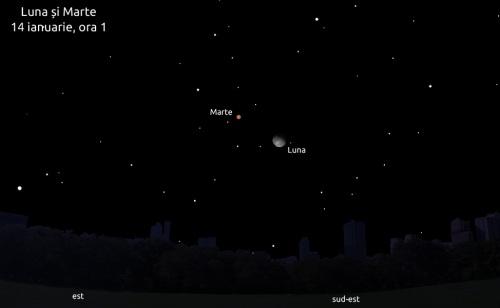 Luna și Marte - 13/14 ianuarie 2012