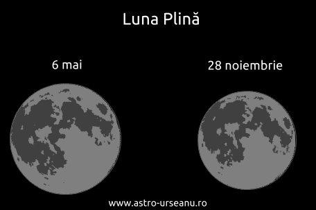 Luna Plină mare și mică