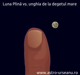 Luna Plină vs. unghie