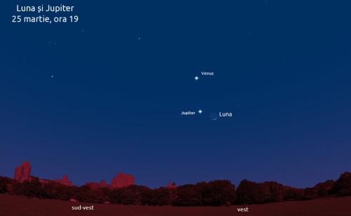 Luna lângă Jupiter, 25 martie, ora 19