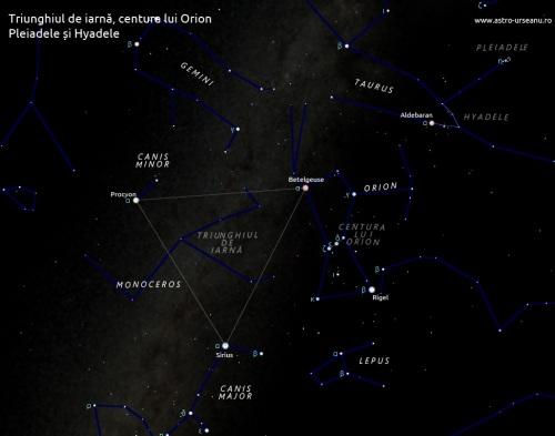 Formă pe cer - triunghiul de iarnă și constelațiile