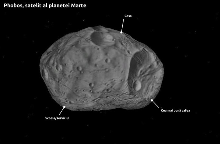 Pe Phobos cea mai bună cafea se află pe emisfera cealaltă