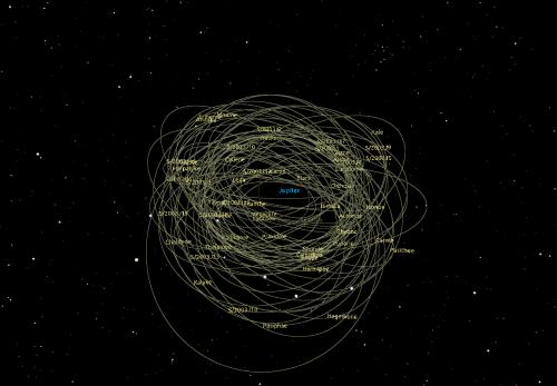 Jupiter și 63 de sateliți. Ilustrație Mitaka