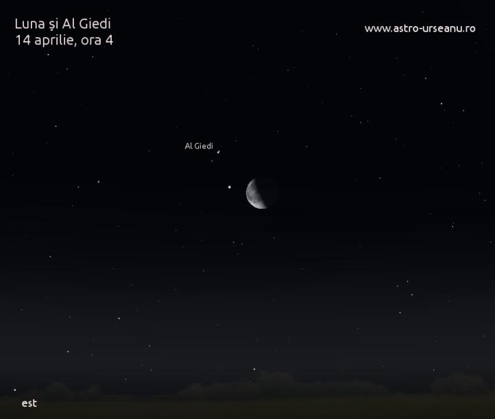 Luna și Al Giedi, 14 aprilie ora 4
