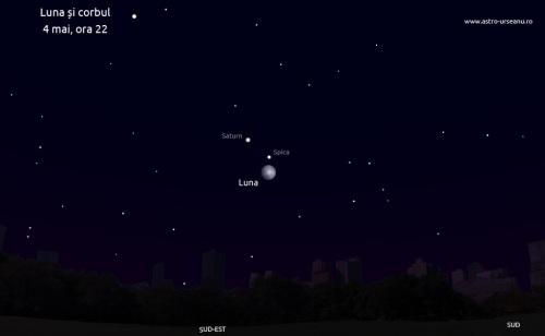 Luna și Spicul (steaua Spica)