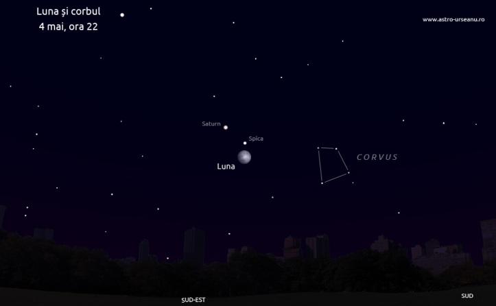 Luna, Spica și Corvus