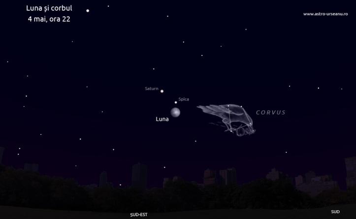 Luna, Spica și corbul