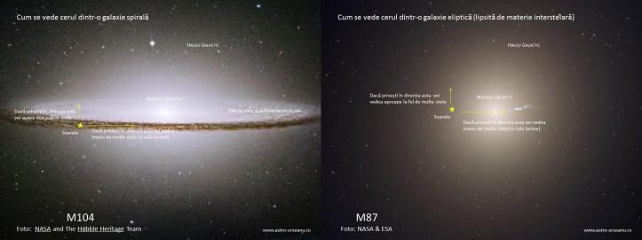 Cerul ar arăta diferit dacă ar fi văzut din galaxii de forme diferite