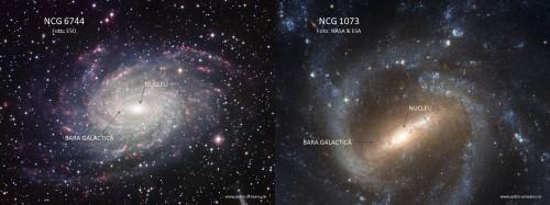 Două galaxii spirale barate, asemănătoare cu Galaxia noastră