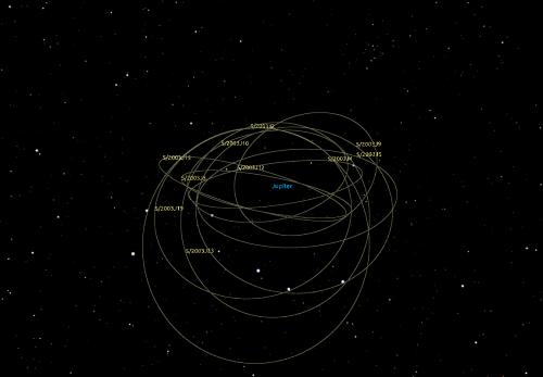 Sateliții pierduți ai planetei Jupiter. Ilustrație Mitaka