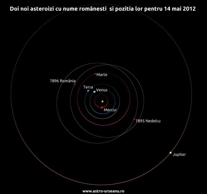 Doi noi asteroizi cu nume românești  și poziția lor pentru 14 mai 2012