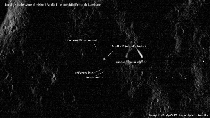 Artefacte Apollo 11 sub iluminare diferită. Foto: NASA/ASU/Arizona State University