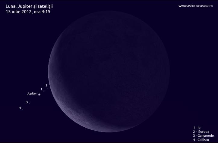 Poziția planetei și a sateliților înainte cu 6-7 minute de dispariție