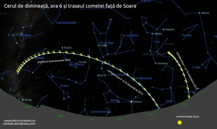 Traseul cometei C/2012 S1 (ISON)