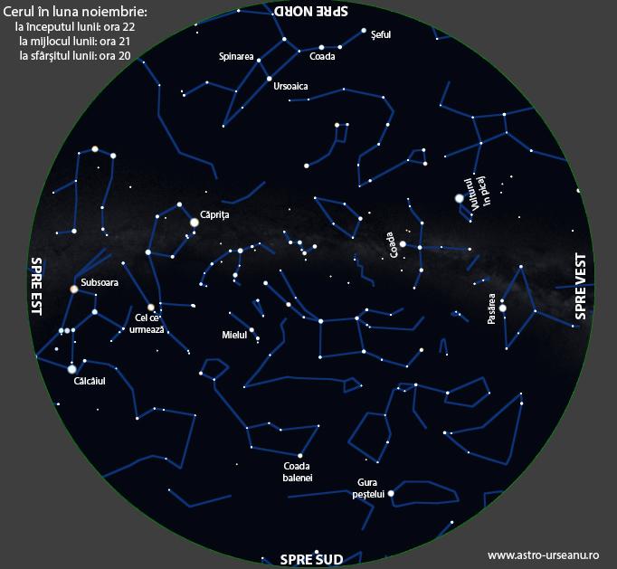 Nume de stele vizibile seara în luna noiembrie