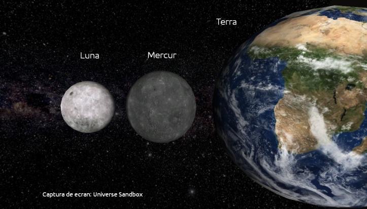 Planeta Mercur comparată cu Luna și Terra. Captură de ecran: Universe Sandbox