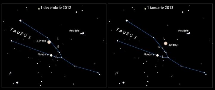 Poziția planetei Jupiter printre stele