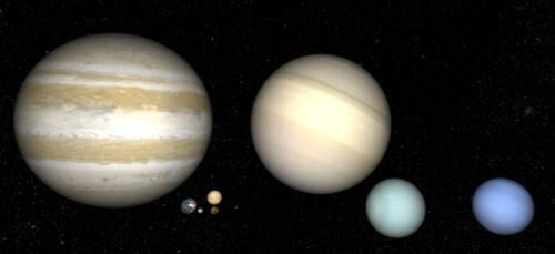 Planetele la scară. Screenshot: Universe Sandbox
