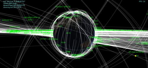 Pământul văzut de pe asteroid. Orbitele sunt cele ale sateliților artificiali. Imagine: Winorsa