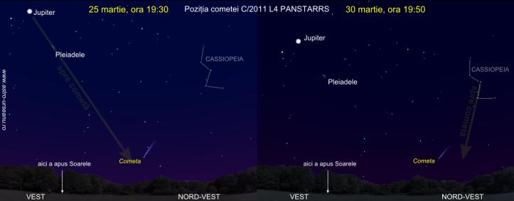 Cum poți găsi cometa în cazul în care nu se vede cu ochiul liber