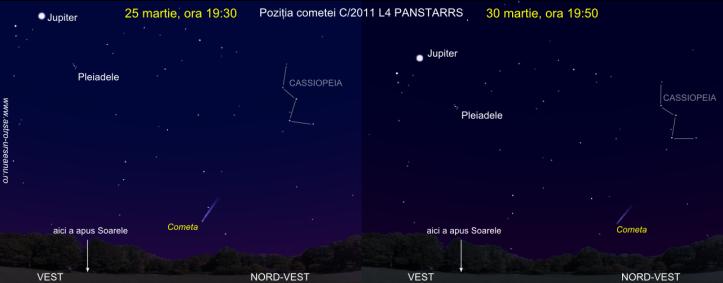 Poziția cometei PANSTARRS