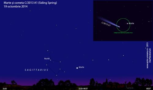 Marte și cometa C/2013 A1