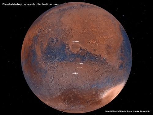 Câteva cratere mari de pe planeta Marte