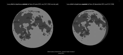 Diferențele de diametru aparent între Luna aflată la depărtarea minimă și maximă față de Terra