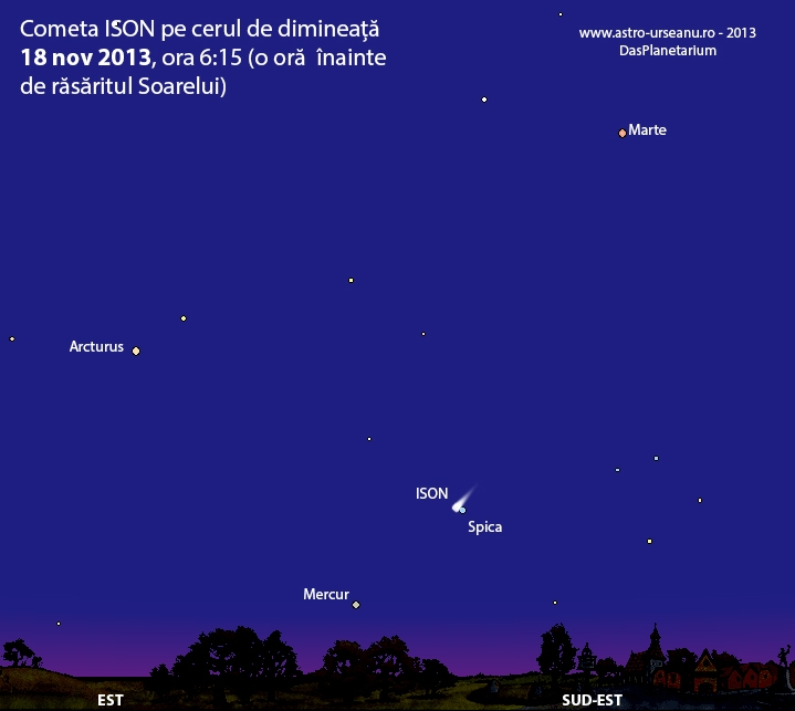 Poziția cometei ISON în dimineața de 18 noiembrie 2013. Strălucirea cometei va fi mai mică decât în ilustrația de mai sus.