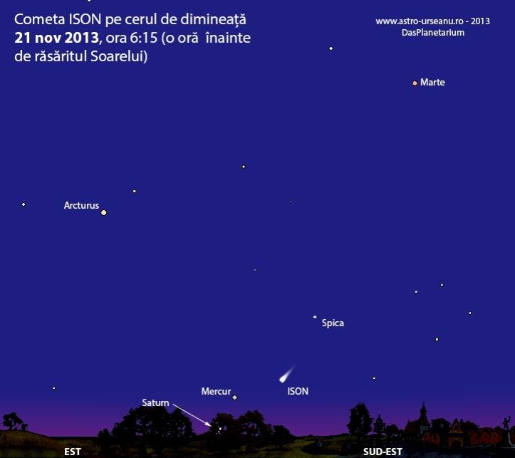 Poziția cometei ISON în dimineața de 21 noiembrie 2013. Strălucirea cometei va fi mai mică decât în ilustrația de mai sus