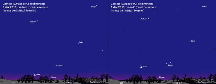 Poziția cometei ISON. Strălucirea cometei va fi cu mult mai mică decât se vede în hărțile de mai sus